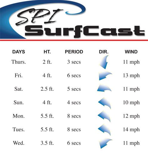 SurfCast 10-13-11