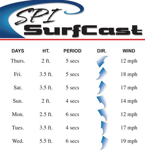 SurfCast 10-20-11
