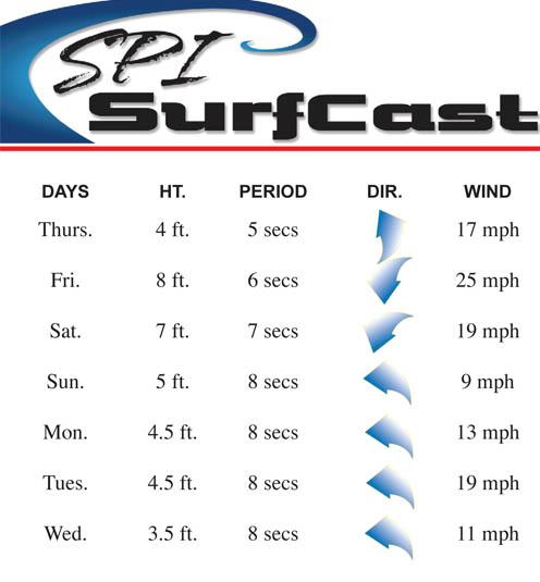 Surfcast-10-27-11
