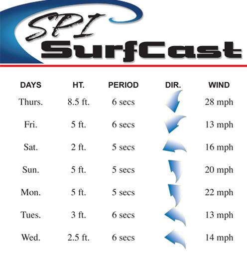 SurfCast-11-3-11