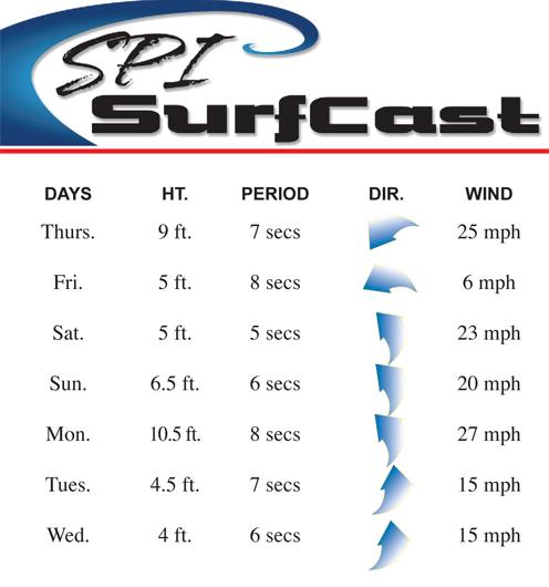 Surfcast-11-10-11