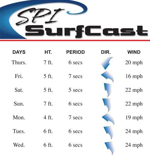 Surfcast-11-17-11