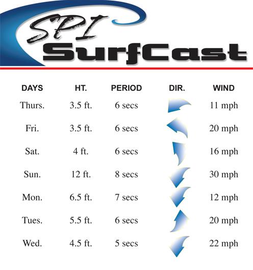 Surfcast-11-24-11
