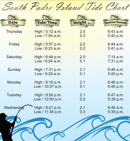 Tide Chart-11-10-11