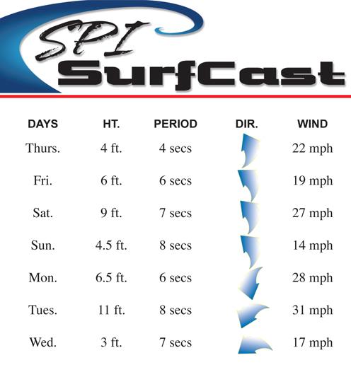 Surfcast-12-1-11