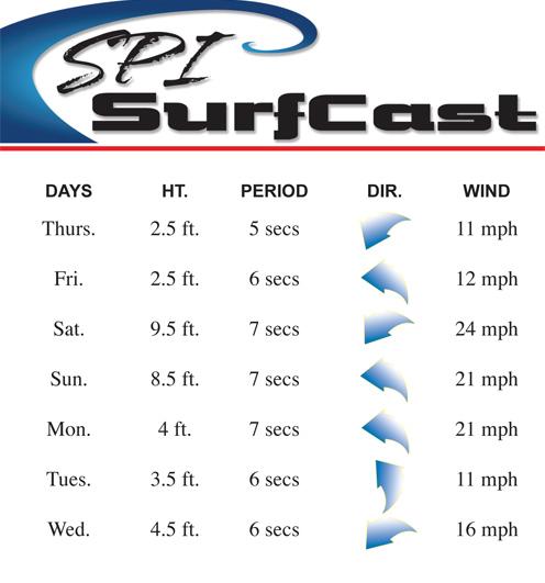 Surfcast-12-8-11