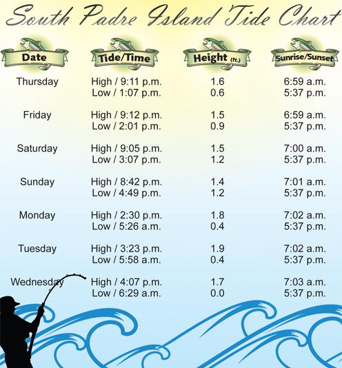 Tide Chart-12-1-11