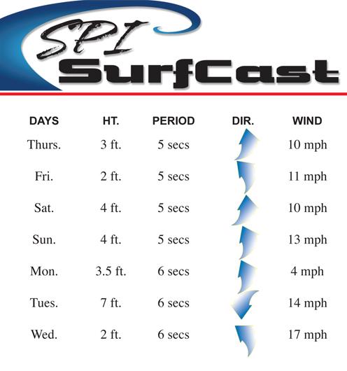 Surfcast-1-5-12