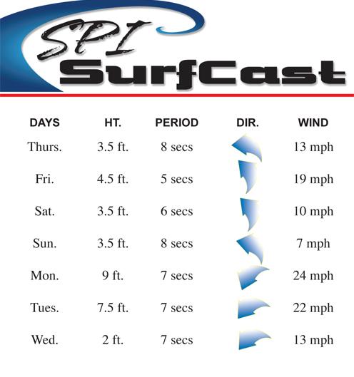 Surfcast 2-2-12