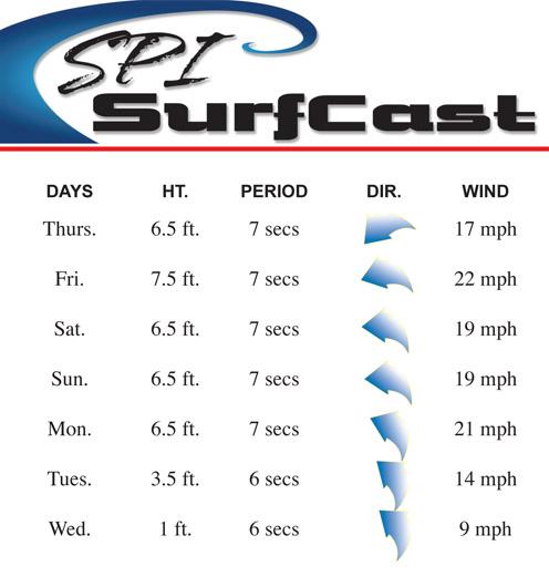 Surfcast-2-9-12